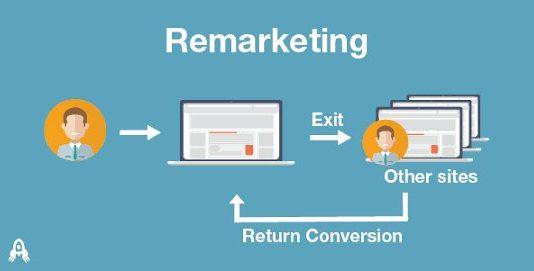 Remarketing, Value4brand, ORM Expert